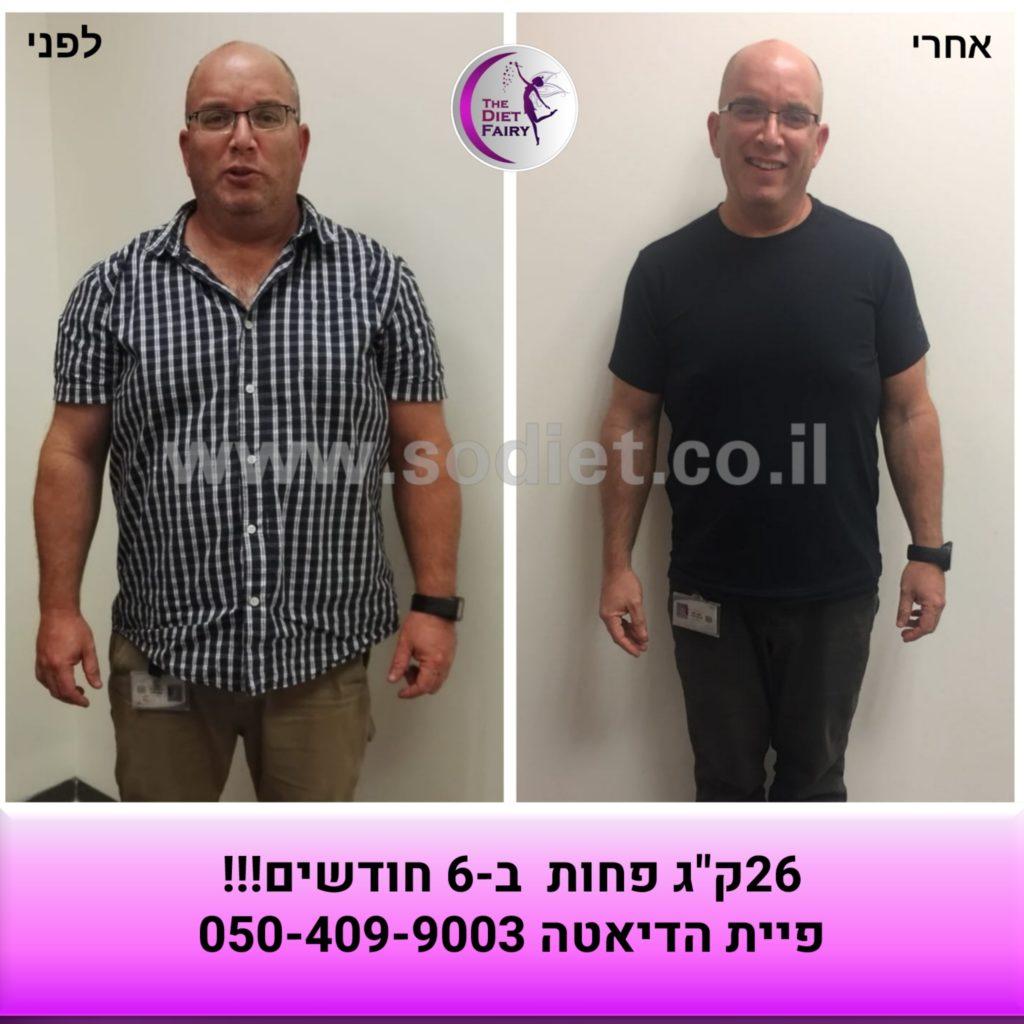 PhotoGrid_Plus_1612353168765
